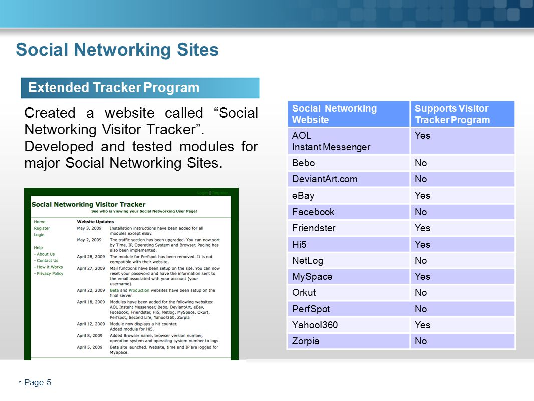▫ Page 5 Social Networking Sites Security ConfigurationsExtended Tracker Program Created a website called Social Networking Visitor Tracker .