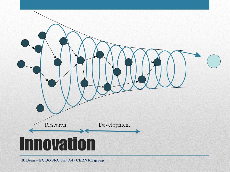 Innovation Research Development B. Denis – EC DG JRC Unit A4 / CERN KT group