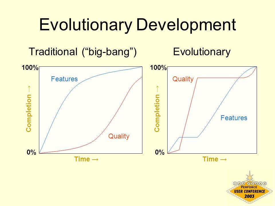 Evolutionary Development Traditional ( big-bang )Evolutionary 100% Time → Completion → 0% 100% Time → Completion → 0% Features Quality