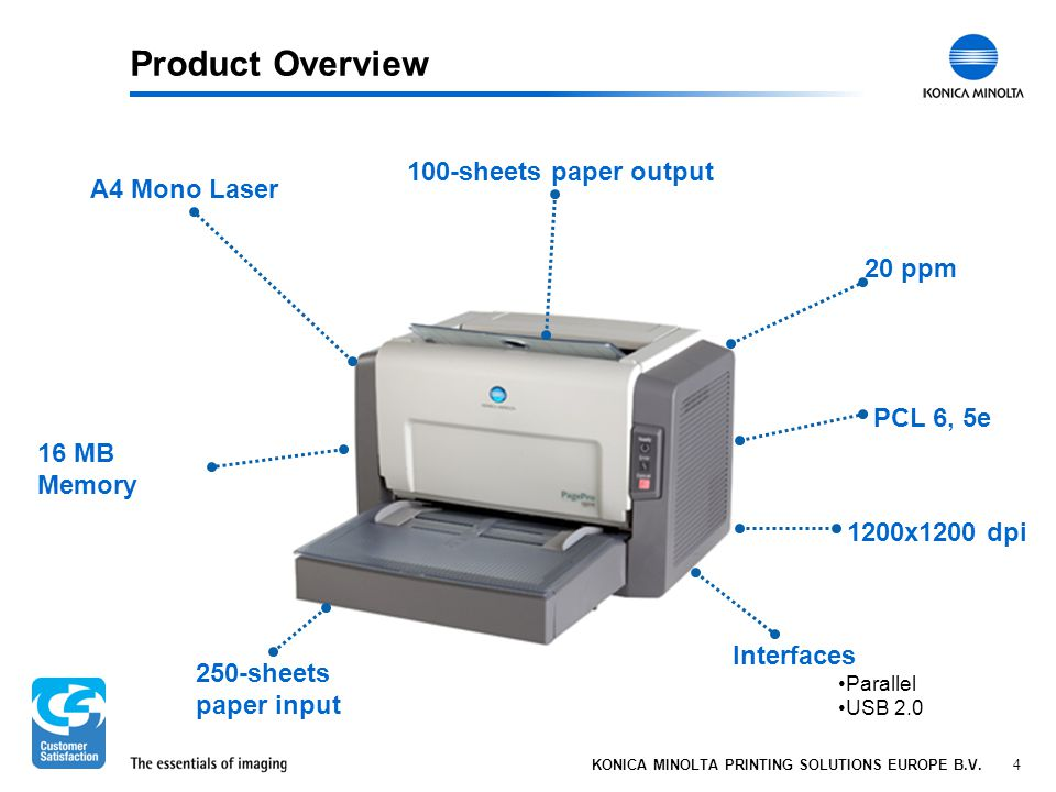 4 KONICA MINOLTA PRINTING SOLUTIONS EUROPE B.V. Product Overview A4 Mono Laser 100-sheets paper output 20 ppm PCL 6, 5e 1200x1200 dpi Interfaces Paral