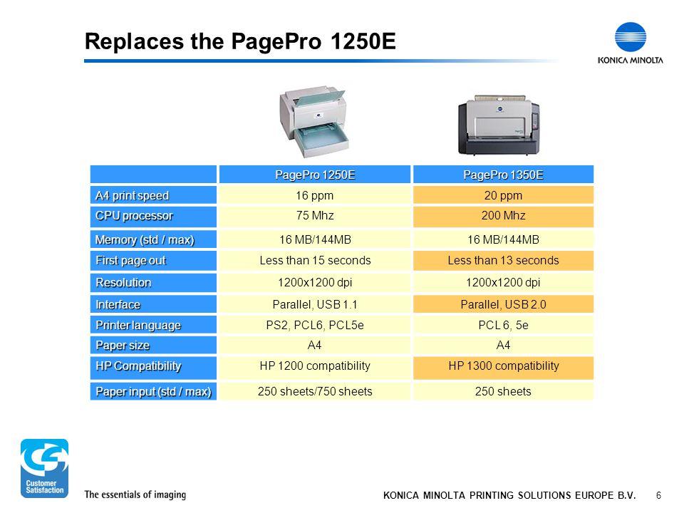 6 KONICA MINOLTA PRINTING SOLUTIONS EUROPE B.V. Replaces the PagePro 1250E PagePro 1250E PagePro 1350E A4 print speed 16 ppm20 ppm CPU processor 75 Mh