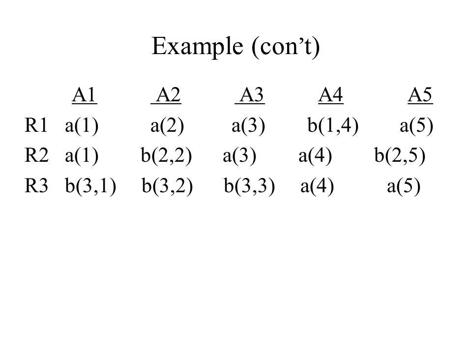 Example (con ' t) A1 A2 A3 A4 A5 R1 a(1) a(2) a(3) b(1,4) a(5) R2 a(1) b(2,2) a(3) a(4) b(2,5) R3 b(3,1) b(3,2) b(3,3) a(4) a(5)