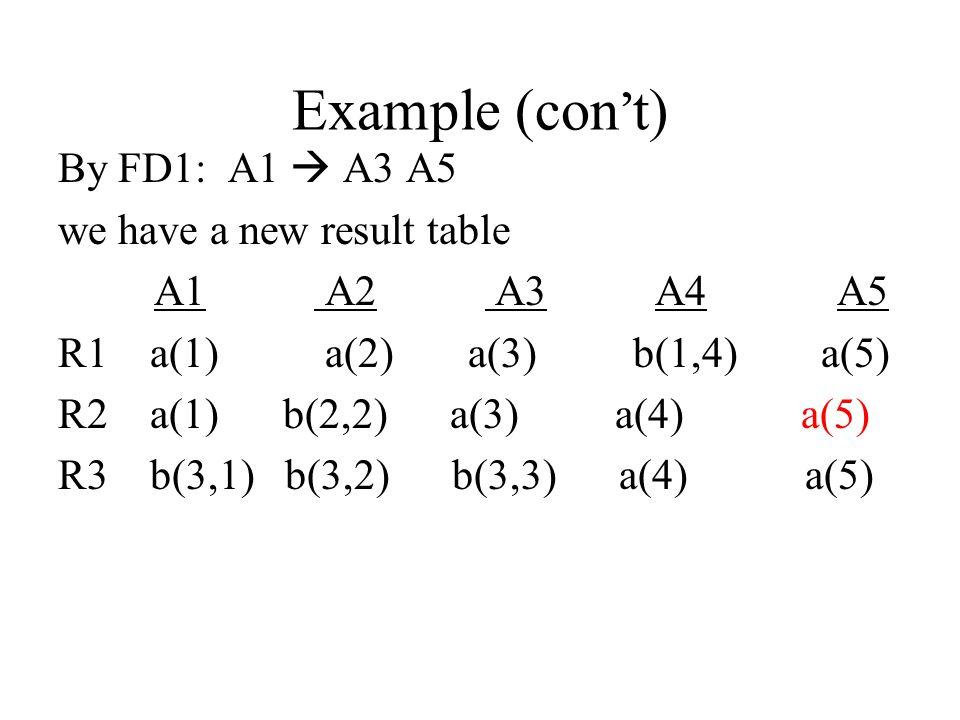 Example (con ' t) By FD1: A1  A3 A5 we have a new result table A1 A2 A3 A4 A5 R1 a(1) a(2) a(3) b(1,4) a(5) R2 a(1) b(2,2) a(3) a(4) a(5) R3 b(3,1) b