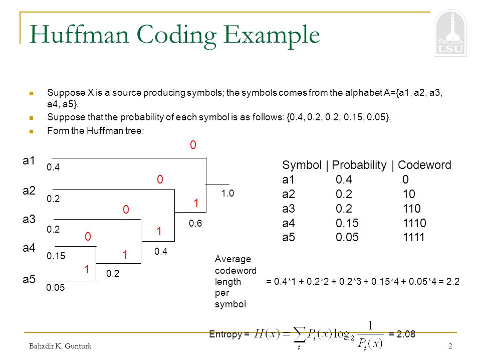 Bahadir K. Gunturk2 Huffman Coding Example Suppose X is a source producing symbols; the symbols comes from the alphabet A={a1, a2, a3, a4, a5}. Suppos