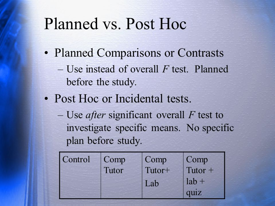 Planned vs. Post Hoc Planned Comparisons or Contrasts –Use instead of overall F test. Planned before the study. Post Hoc or Incidental tests. –Use aft