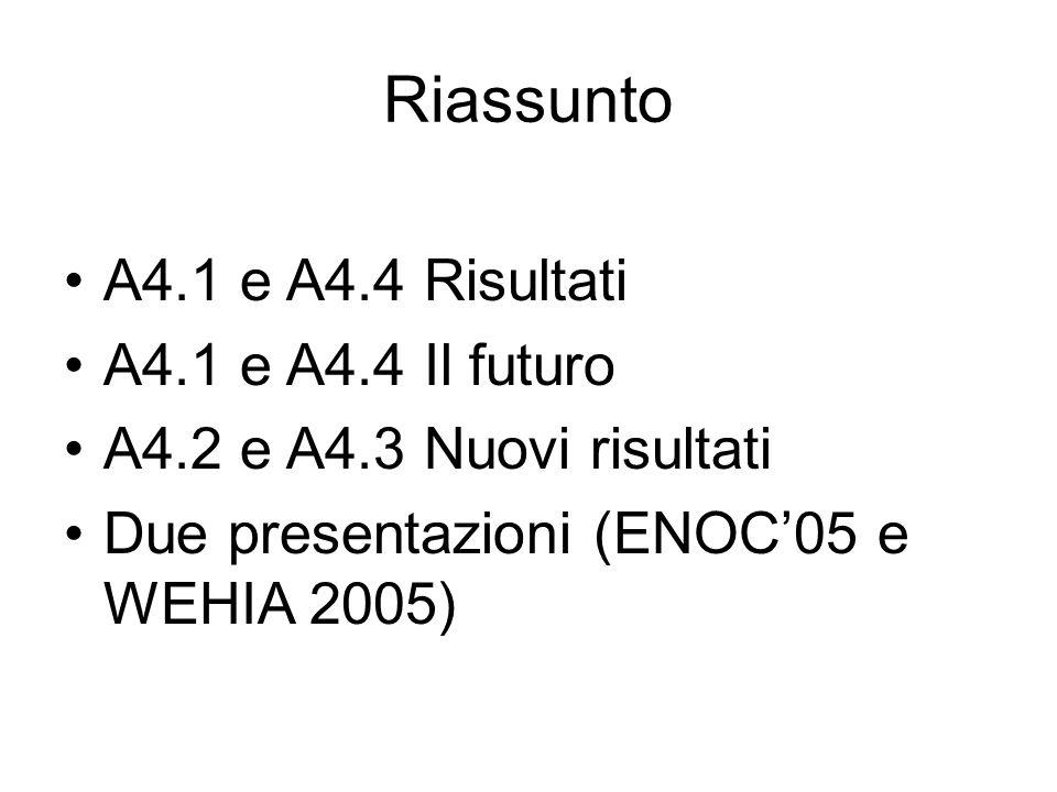 Riassunto A4.1 e A4.4 Risultati A4.1 e A4.4 Il futuro A4.2 e A4.3 Nuovi risultati Due presentazioni (ENOC'05 e WEHIA 2005)