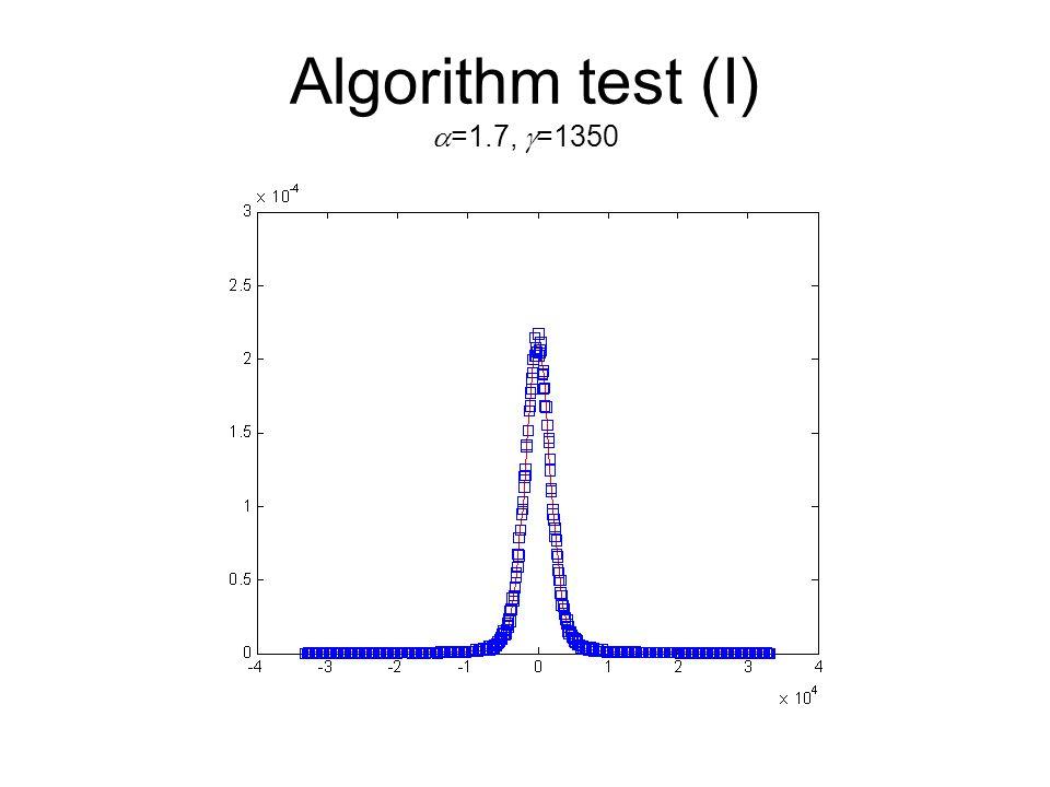 Algorithm test (I)  =1.7,  =1350
