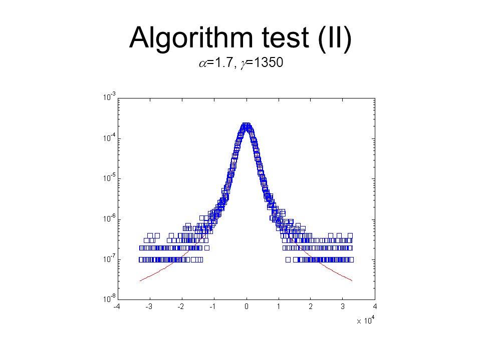 Algorithm test (II)  =1.7,  =1350