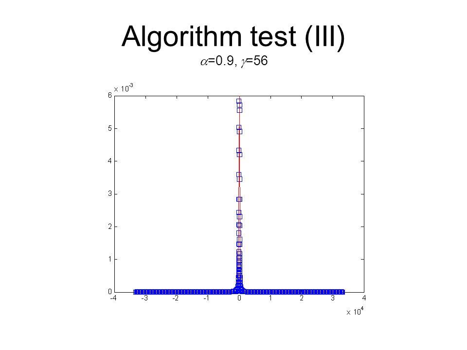 Algorithm test (III)  =0.9,  =56