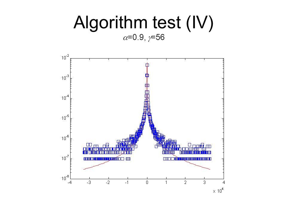 Algorithm test (IV)  =0.9,  =56