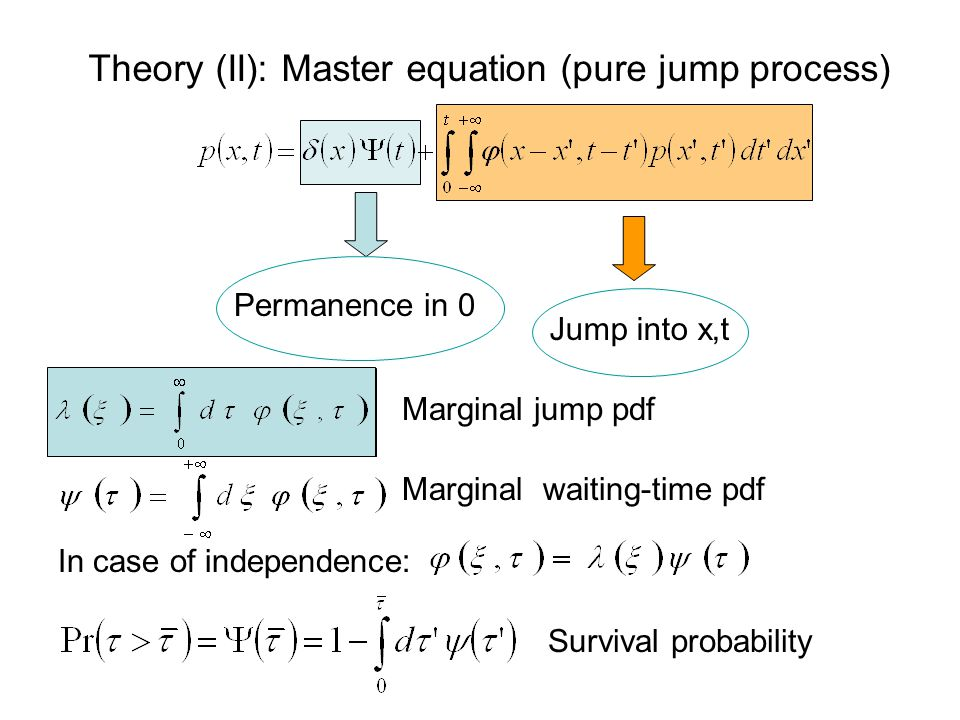 Theory (II): Master equation (pure jump process) Marginal jump pdf Marginal waiting-time pdf Permanence in 0 Jump into x,t In case of independence: Survival probability