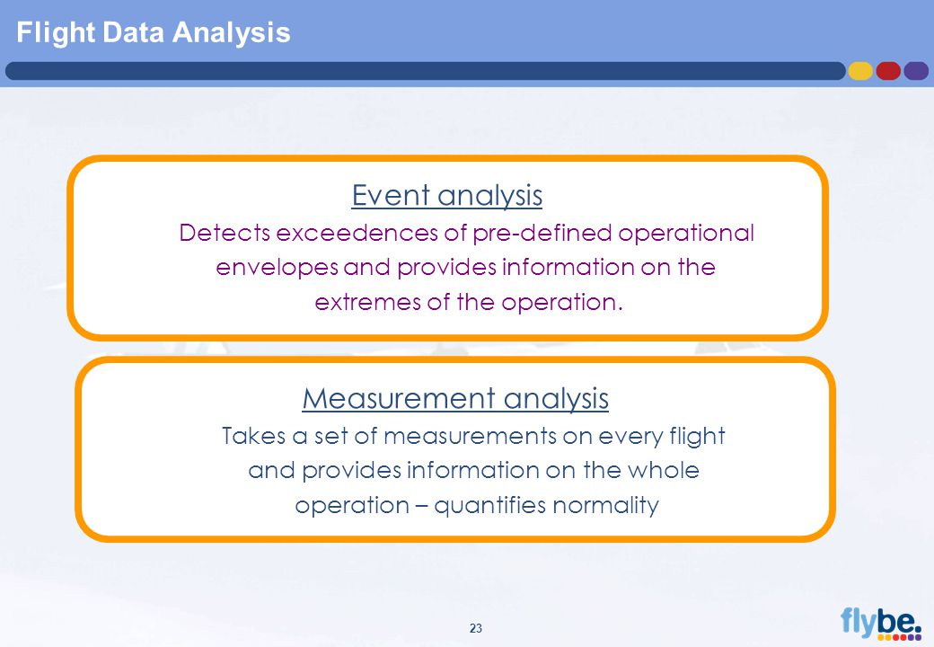 A4 FORMAT Please don't change page set up to A3, print to A3 paper and fit to scale 23 Flight Data Analysis Event analysis Detects exceedences of pre-defined operational envelopes and provides information on the extremes of the operation.