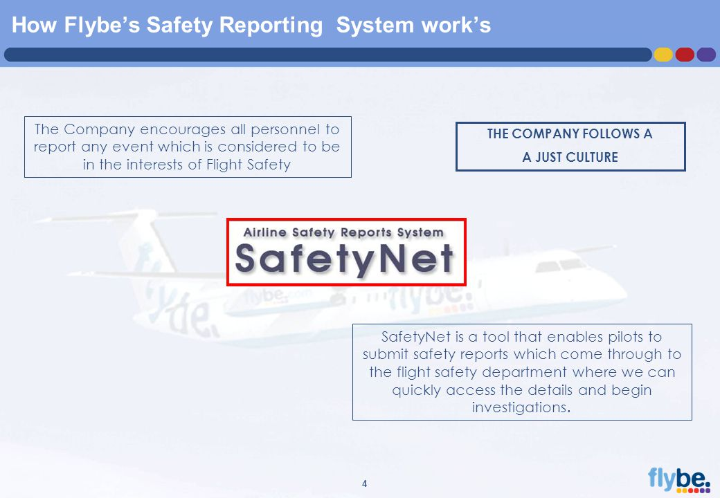 A4 FORMAT Please don't change page set up to A3, print to A3 paper and fit to scale 4 The Company encourages all personnel to report any event which is considered to be in the interests of Flight Safety SafetyNet is a tool that enables pilots to submit safety reports which come through to the flight safety department where we can quickly access the details and begin investigations.