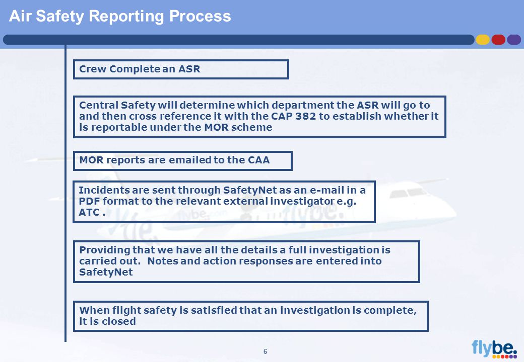 A4 FORMAT Please don't change page set up to A3, print to A3 paper and fit to scale 6 Crew Complete an ASR Central Safety will determine which department the ASR will go to and then cross reference it with the CAP 382 to establish whether it is reportable under the MOR scheme MOR reports are emailed to the CAA Incidents are sent through SafetyNet as an e-mail in a PDF format to the relevant external investigator e.g.