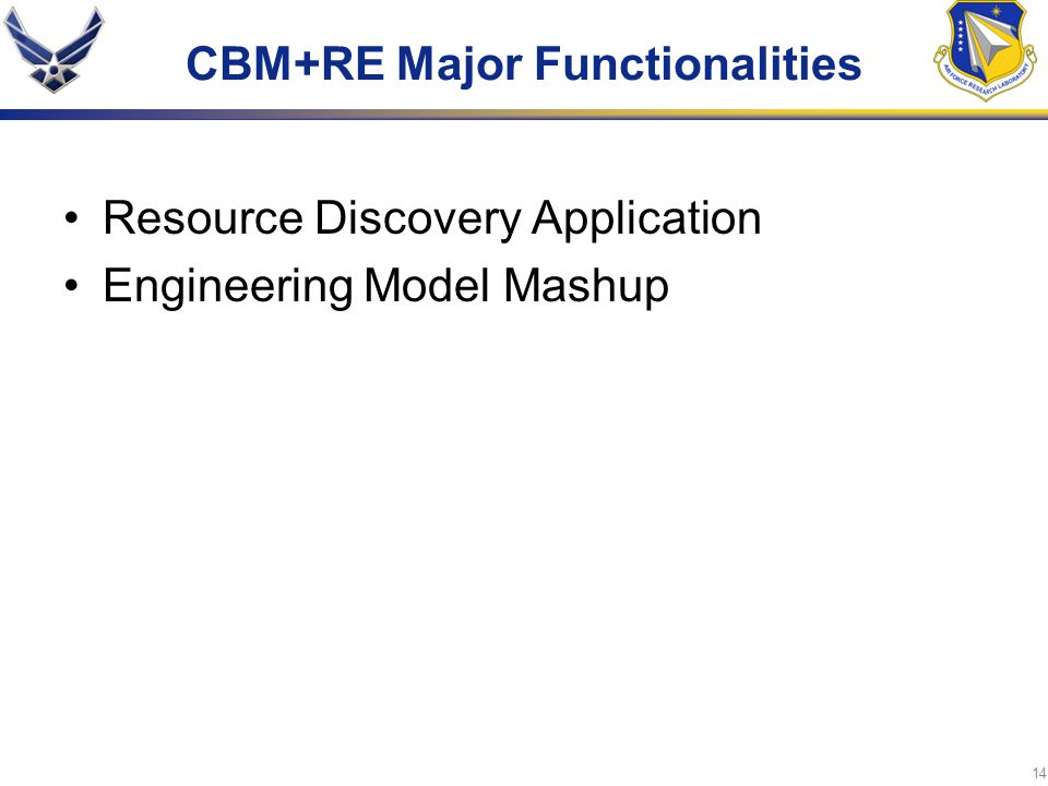 14 CBM+RE Major Functionalities Resource Discovery Application Engineering Model Mashup