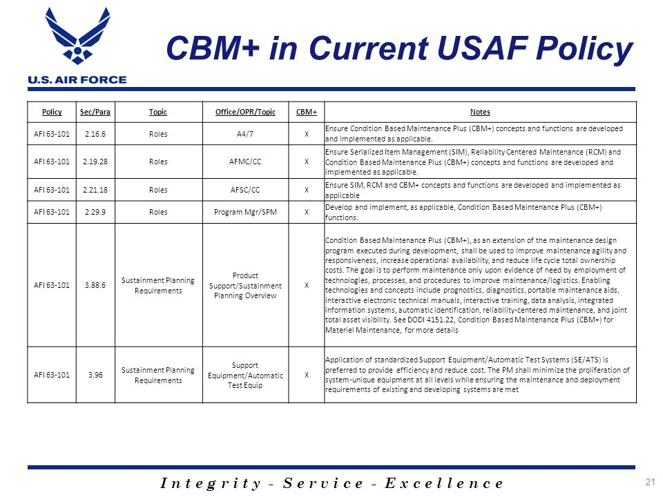 I n t e g r i t y - S e r v i c e - E x c e l l e n c e CBM+ in Current USAF Policy 21 PolicySec/ParaTopicOffice/OPR/TopicCBM+Notes AFI 63-1012.16.6Ro