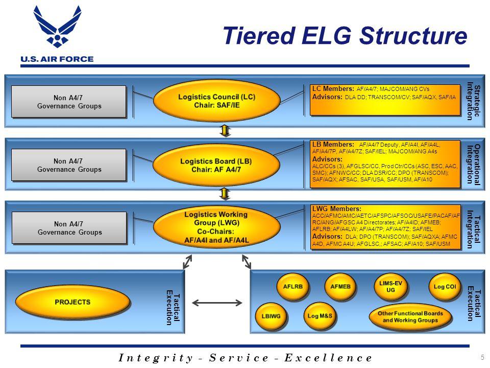 I n t e g r i t y - S e r v i c e - E x c e l l e n c e Tiered ELG Structure 5 Strategic Integration Operational Integration Tactical Integration LC M