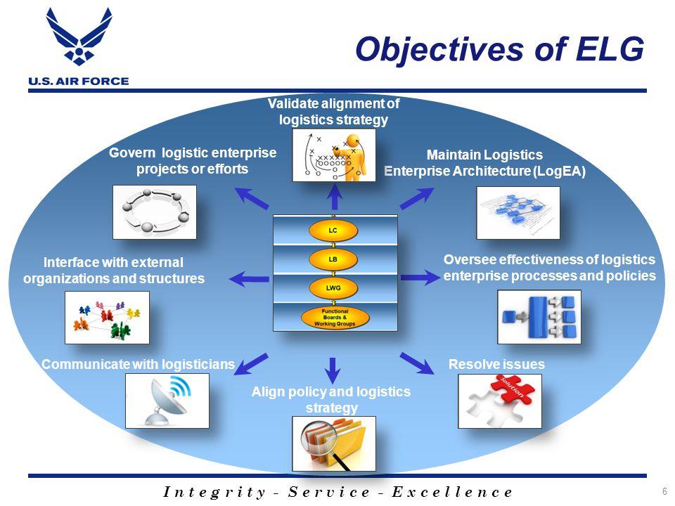 I n t e g r i t y - S e r v i c e - E x c e l l e n c e Objectives of ELG 6 Validate alignment of logistics strategy Maintain Logistics Enterprise Arc