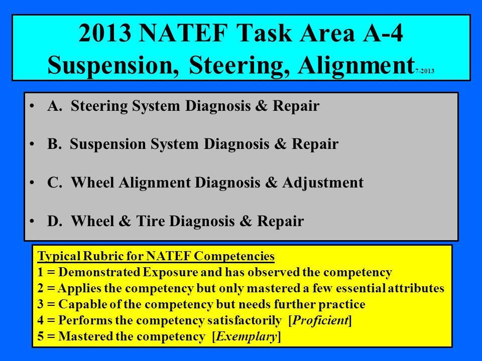 2013 NATEF Task Area A-4 Suspension, Steering, Alignment A.