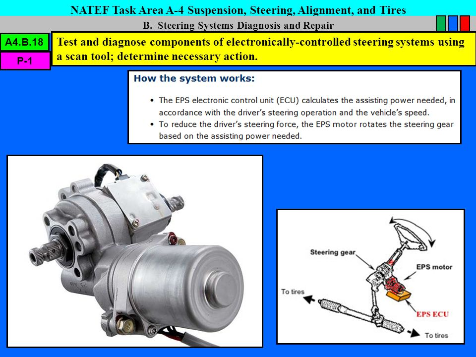 NATEF Task Area A-4 Suspension, Steering, Alignment, and Tires B.