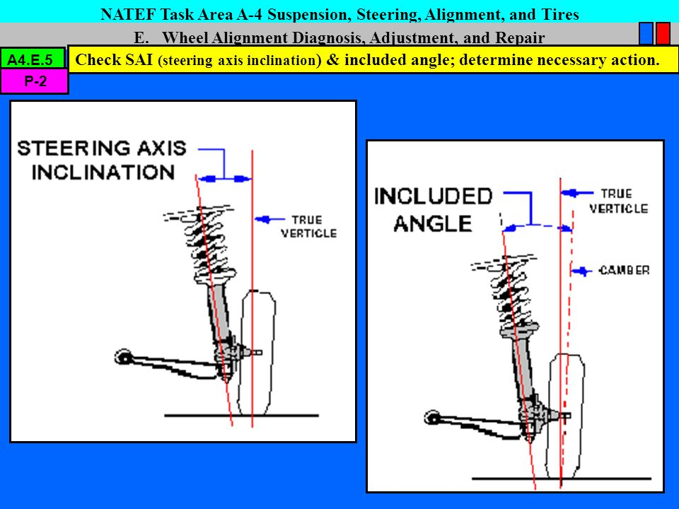 NATEF Task Area A-4 Suspension, Steering, Alignment, and Tires E.