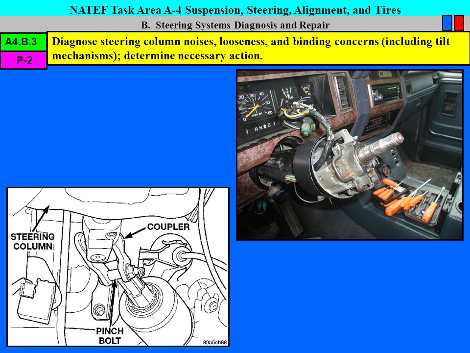 NATEF Task Area A-4 Suspension, Steering, Alignment, and Tires C.