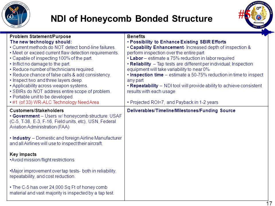 17 NDI of Honeycomb Bonded Structure Problem Statement/Purpose The new technology should: Current methods do NOT detect bond-line failures.