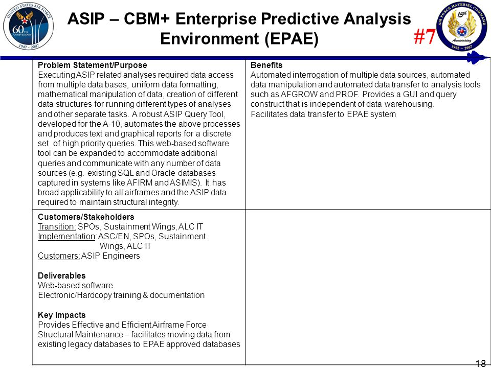 18 ASIP – CBM+ Enterprise Predictive Analysis Environment (EPAE) Problem Statement/Purpose Executing ASIP related analyses required data access from multiple data bases, uniform data formatting, mathematical manipulation of data, creation of different data structures for running different types of analyses and other separate tasks.
