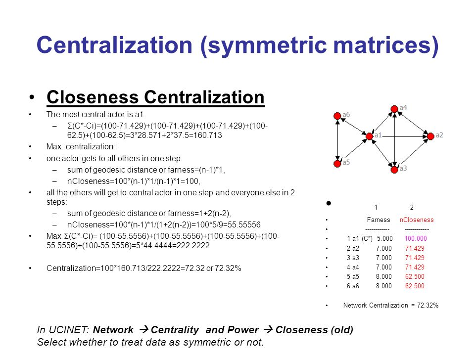 Centralization (symmetric matrices) Closeness Centralization The most central actor is a1.