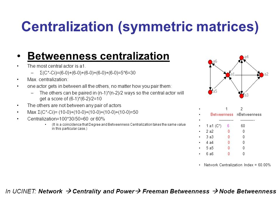 Centralization (symmetric matrices) Betweenness centralization The most central actor is a1.