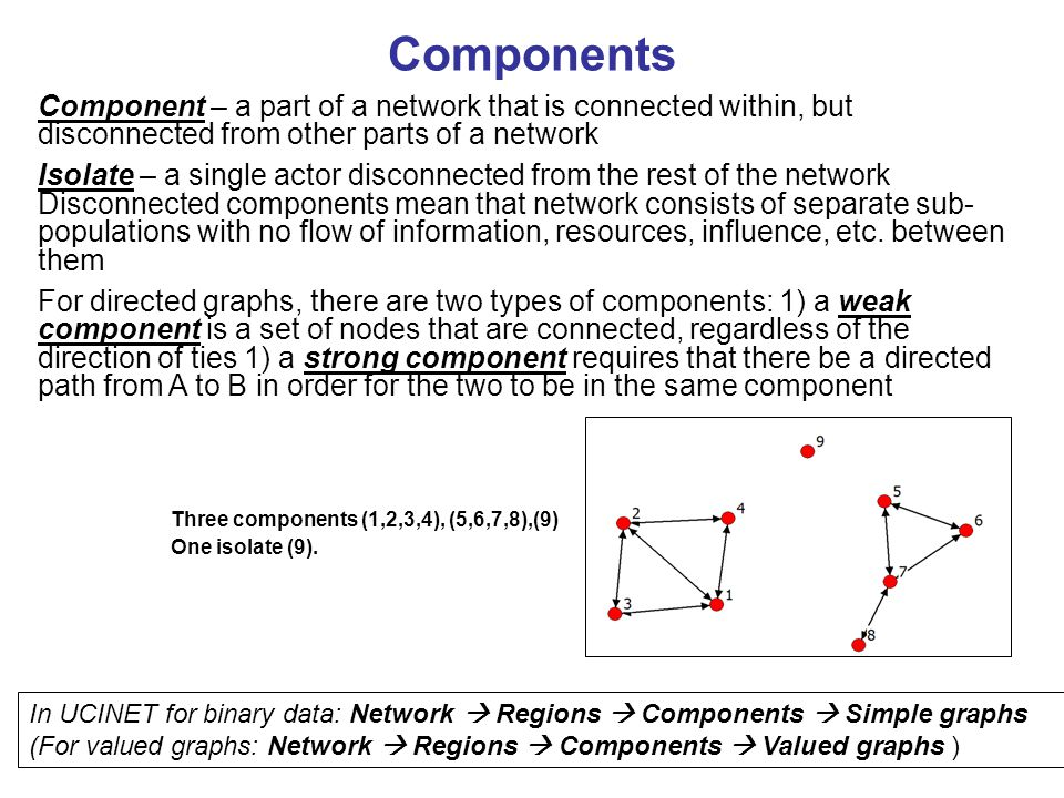 Components Component – a part of a network that is connected within, but disconnected from other parts of a network Isolate – a single actor disconnected from the rest of the network Disconnected components mean that network consists of separate sub- populations with no flow of information, resources, influence, etc.