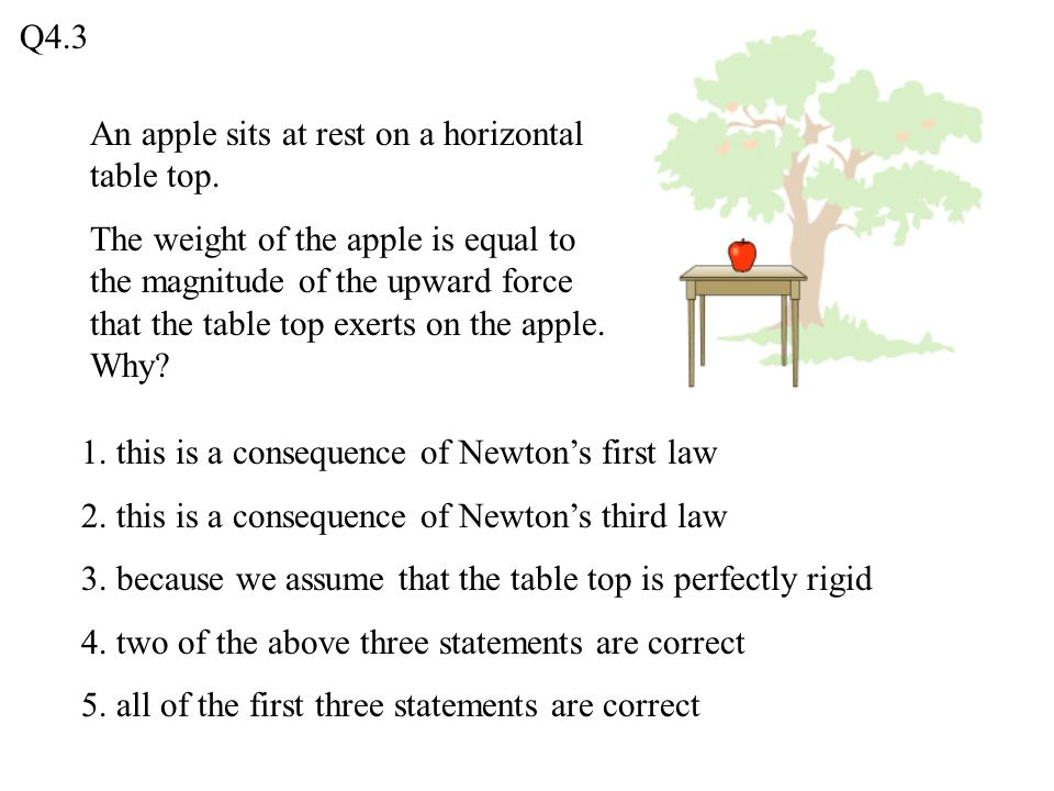 An apple sits at rest on a horizontal table top.
