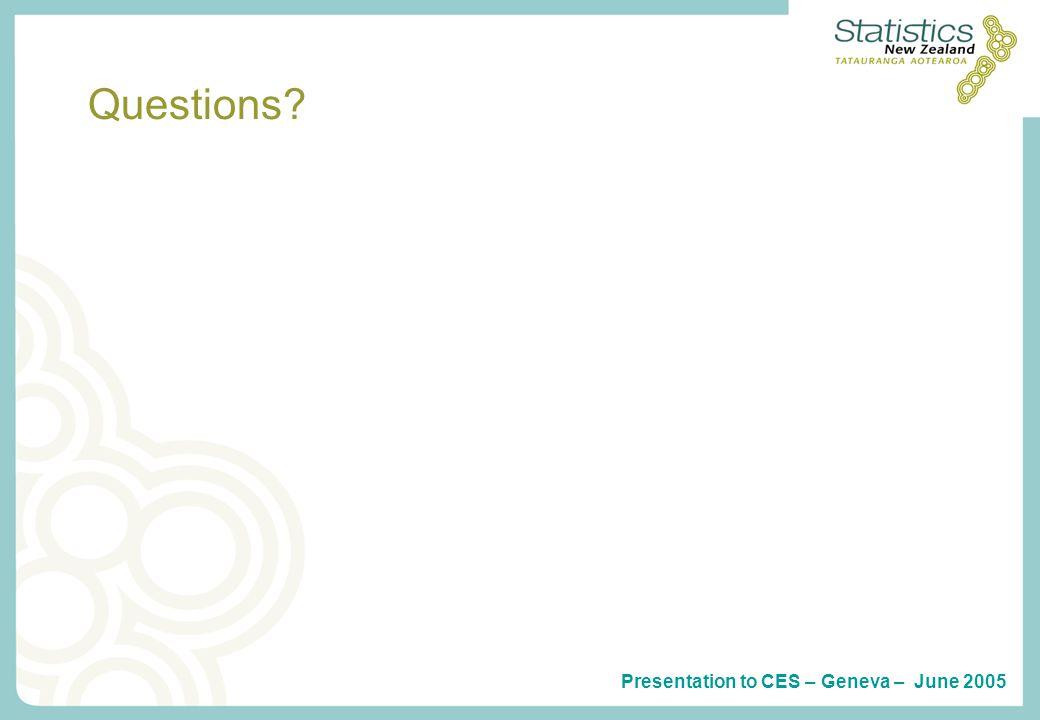 Presentation to CES – Geneva – June 2005 Questions