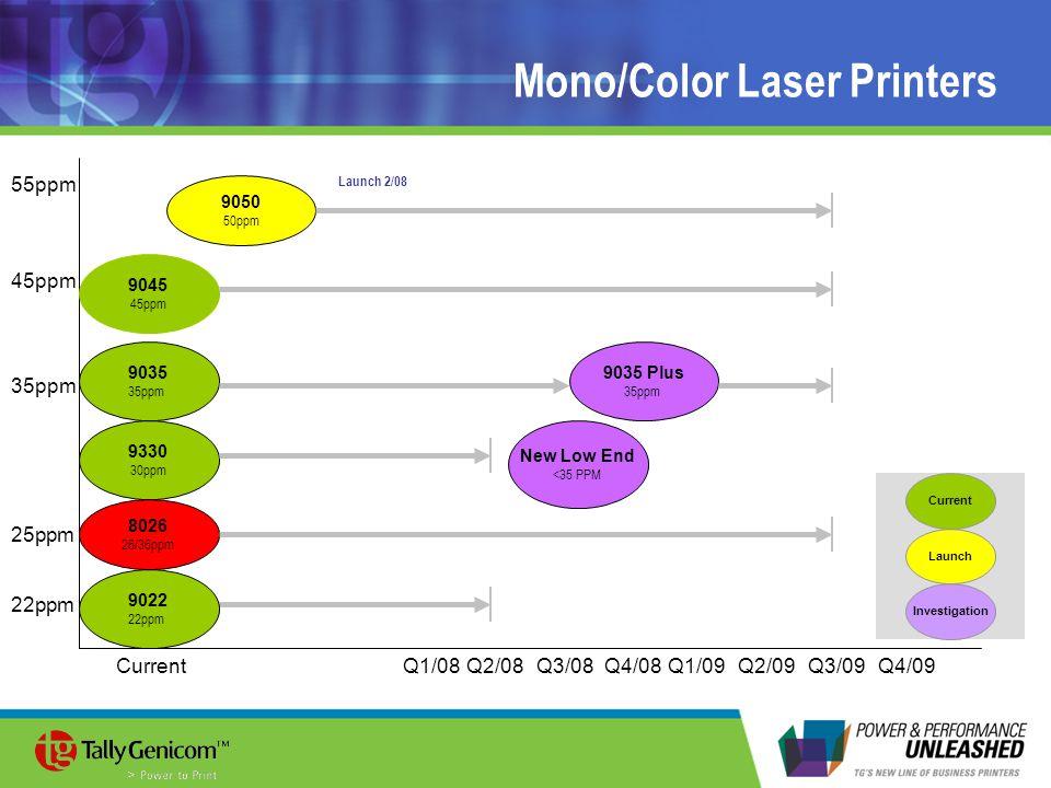 Mono/Color Laser Printers 9035 35ppm 9022 22ppm Current 9045 45ppm 22ppm 35ppm 45ppm 55ppm 25ppm Q4/08Q1/08Q2/08Q3/08Q1/09Q2/09Q3/09Q4/09 9330 30ppm Launch Current Investigation 9050 50ppm New Low End <35 PPM 9035 Plus 35ppm 8026 26/36ppm Launch 2/08