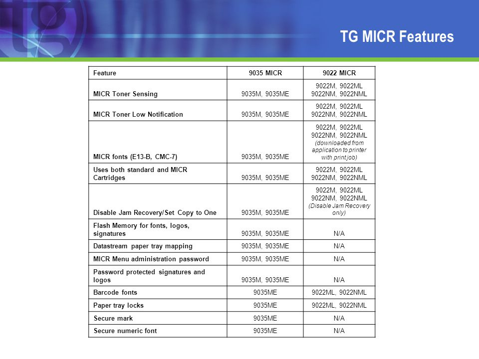 TG MICR Features Feature9035 MICR9022 MICR MICR Toner Sensing9035M, 9035ME 9022M, 9022ML 9022NM, 9022NML MICR Toner Low Notification9035M, 9035ME 9022