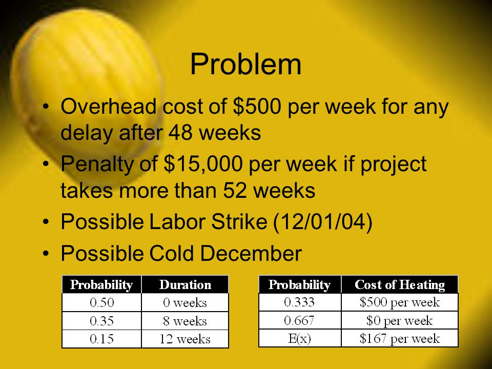Problem Overhead cost of $500 per week for any delay after 48 weeks Penalty of $15,000 per week if project takes more than 52 weeks Possible Labor Str