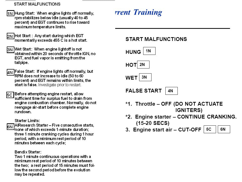 A4 Recurrent Training START MALFUNCTIONS HUNG HOT WET FALSE START *1. Throttle – OFF (DO NOT ACTUATE IGNITERS) *2. Engine starter – CONTINUE CRANKING.