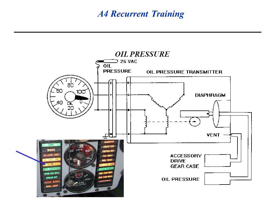 A4 Recurrent Training OIL PRESSURE