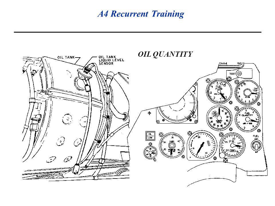 A4 Recurrent Training OIL QUANTITY