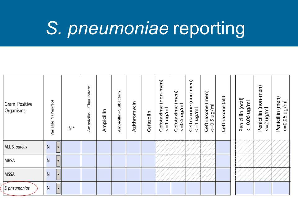 S. pneumoniae reporting