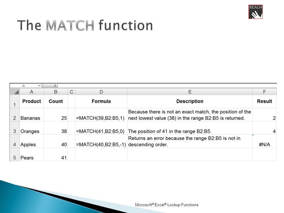 Microsoft ® Excel ® Lookup Functions