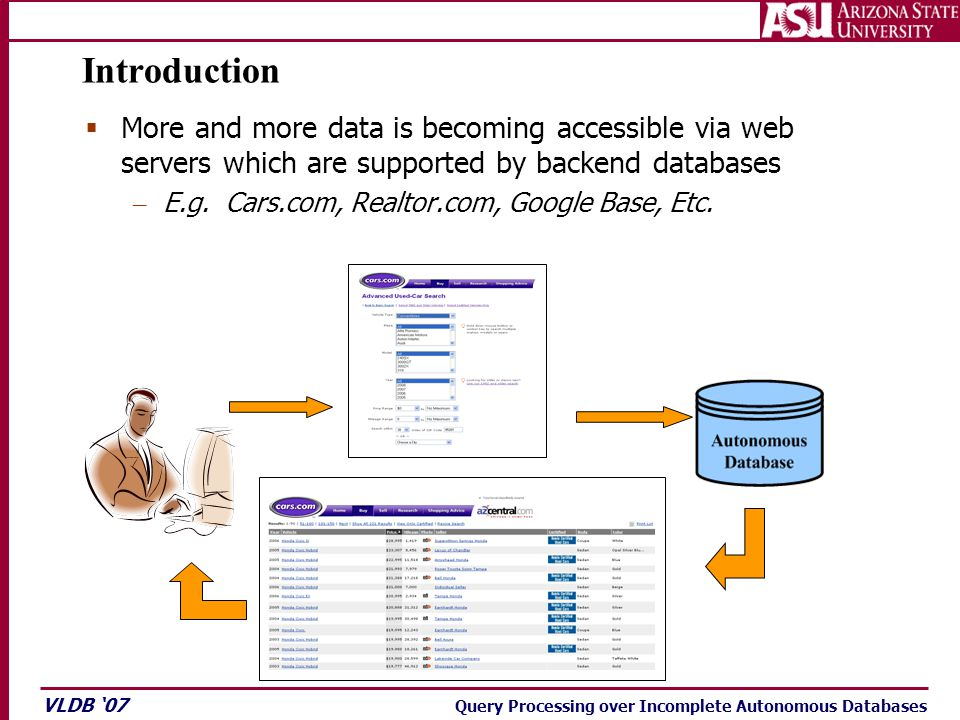VLDB '07 Query Processing over Incomplete Autonomous Databases Introduction  More and more data is becoming accessible via web servers which are supported by backend databases – E.g.