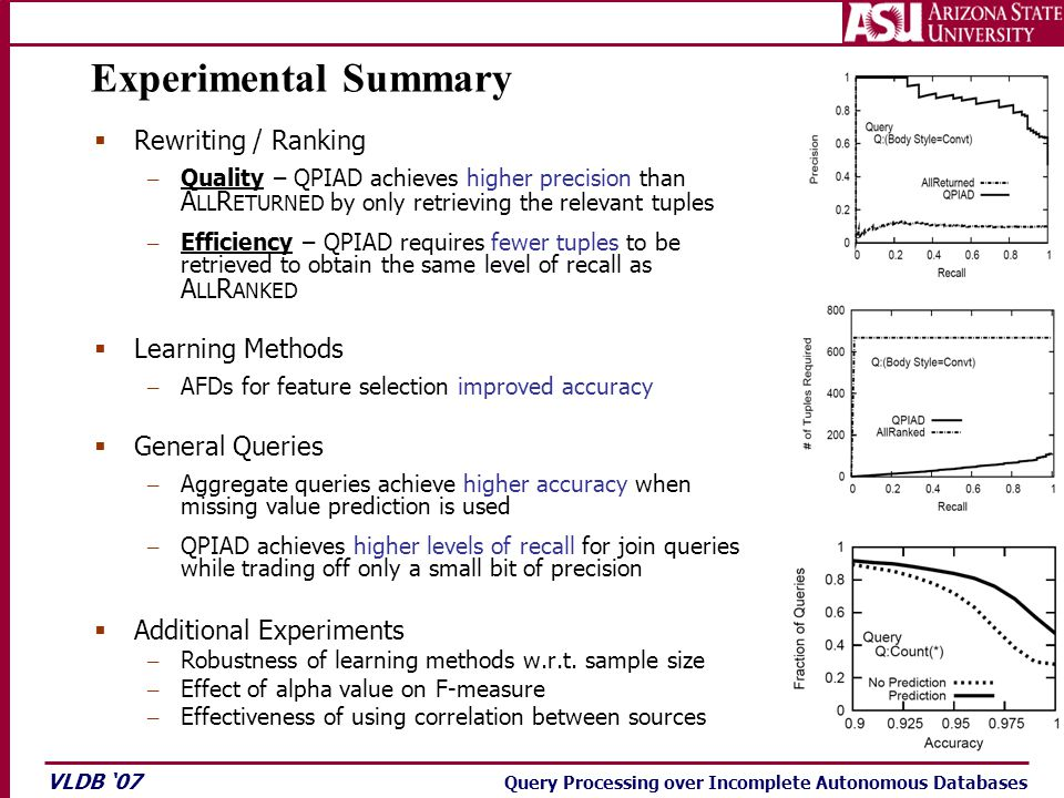 VLDB '07 Query Processing over Incomplete Autonomous Databases Experimental Summary  Rewriting / Ranking – Quality – QPIAD achieves higher precision than A LL R ETURNED by only retrieving the relevant tuples – Efficiency – QPIAD requires fewer tuples to be retrieved to obtain the same level of recall as A LL R ANKED  Learning Methods – AFDs for feature selection improved accuracy  General Queries – Aggregate queries achieve higher accuracy when missing value prediction is used – QPIAD achieves higher levels of recall for join queries while trading off only a small bit of precision  Additional Experiments – Robustness of learning methods w.r.t.
