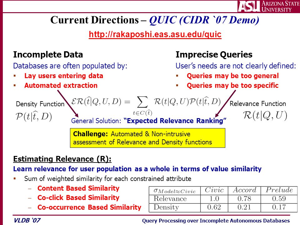VLDB '07 Query Processing over Incomplete Autonomous Databases Current Directions – QUIC (CIDR `07 Demo) Imprecise Queries User's needs are not clearly defined:  Queries may be too general  Queries may be too specific General Solution: Expected Relevance Ranking Challenge: Automated & Non-intrusive assessment of Relevance and Density functions Incomplete Data Databases are often populated by:  Lay users entering data  Automated extraction http://rakaposhi.eas.asu.edu/quic Estimating Relevance (R): Learn relevance for user population as a whole in terms of value similarity  Sum of weighted similarity for each constrained attribute – Content Based Similarity – Co-click Based Similarity – Co-occurrence Based Similarity Density Function Relevance Function