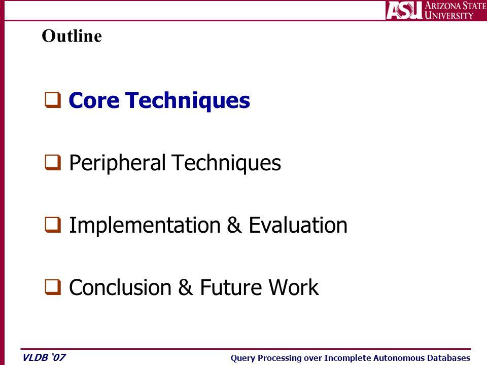 VLDB '07 Query Processing over Incomplete Autonomous Databases Outline  Core Techniques  Peripheral Techniques  Implementation & Evaluation  Concl