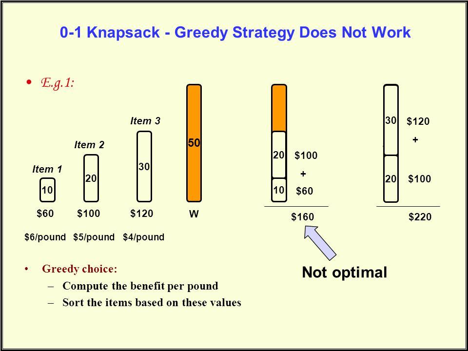 50 0-1 Knapsack - Greedy Strategy Does Not Work E.g.1: 10 20 30 50 Item 1 Item 2 Item 3 $60$100$120 10 20 $60 $100 + $160 50 20 $100 $120 + $220 30 $6