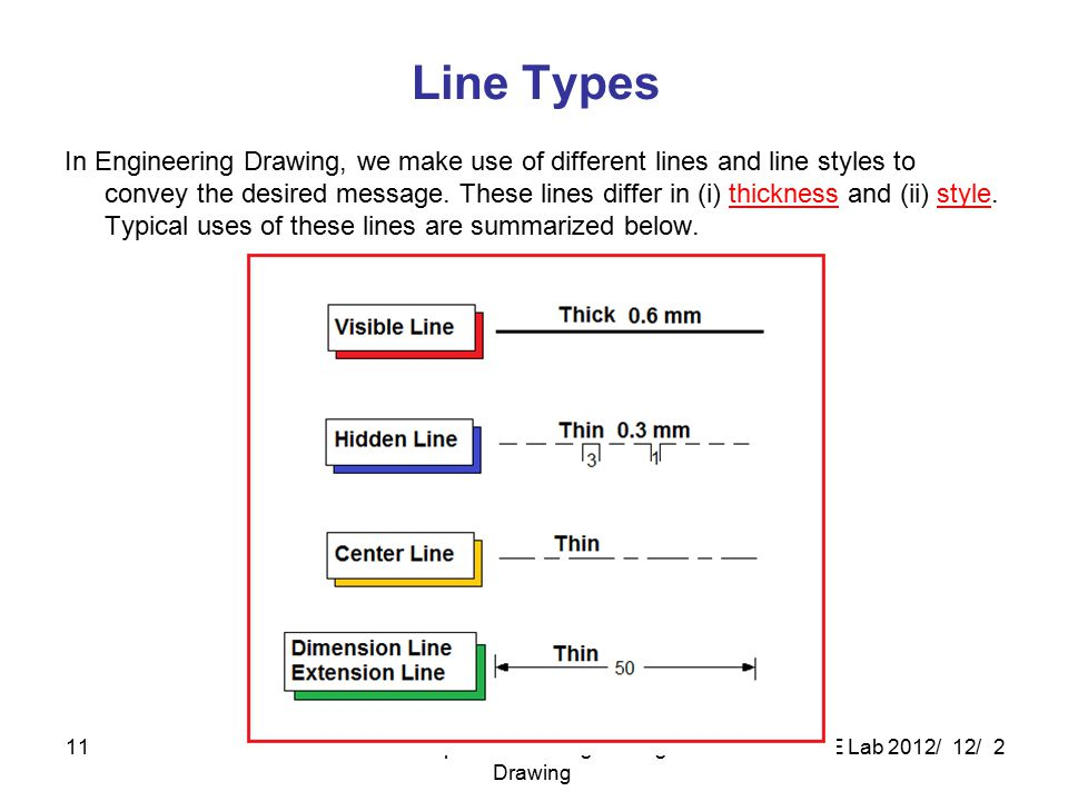 2 / 12 / 2012 CAE Lab.Computer Aided Engineering Drawing 11 Line Types In Engineering Drawing, we make use of different lines and line styles to conve