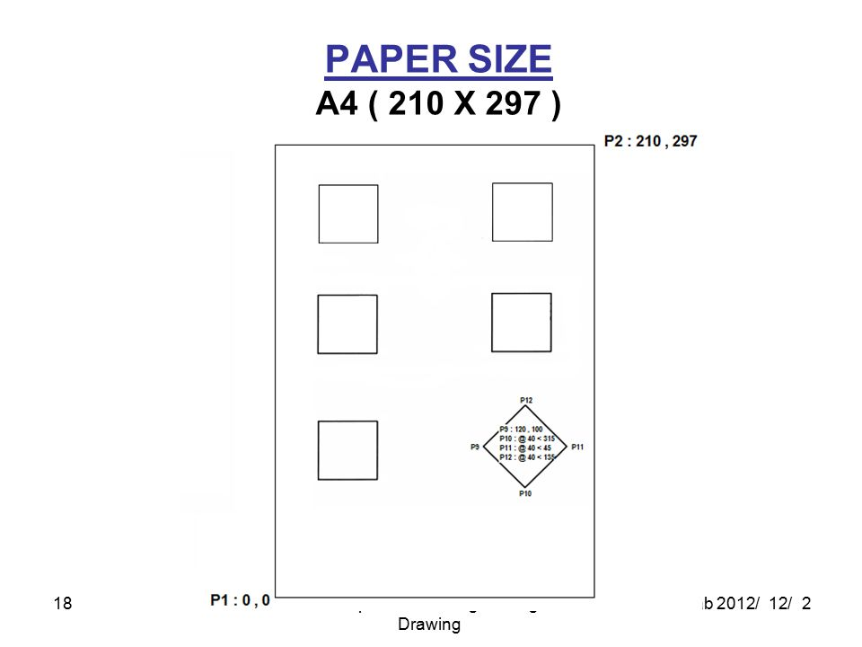 2 / 12 / 2012 CAE Lab.Computer Aided Engineering Drawing 18 PAPER SIZE A4 ( 210 X 297 )