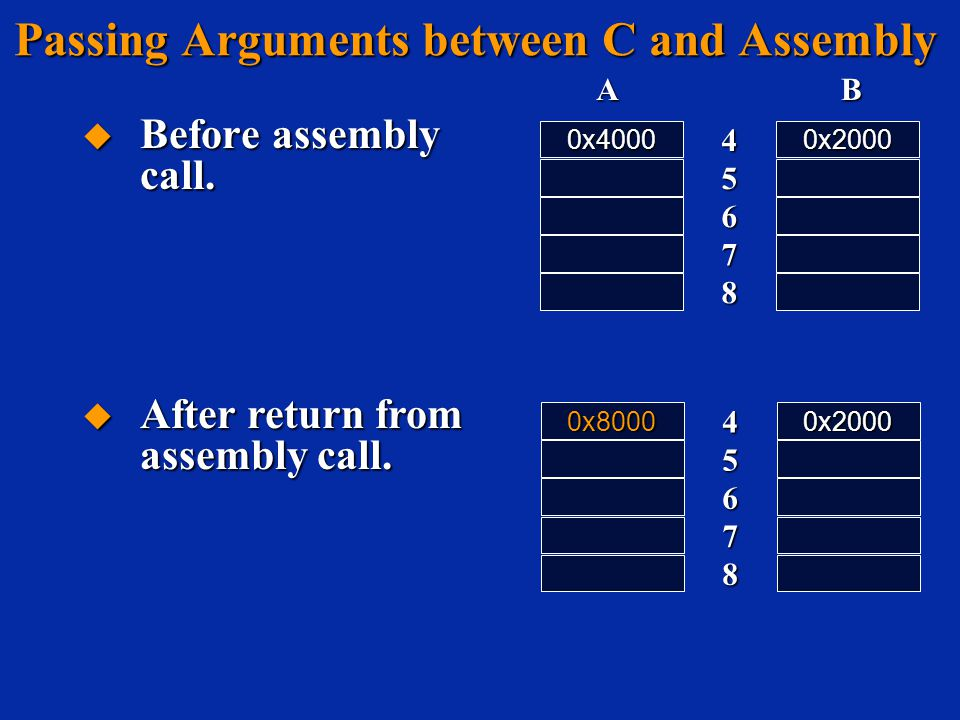 Passing Arguments between C and Assembly  Before assembly call.