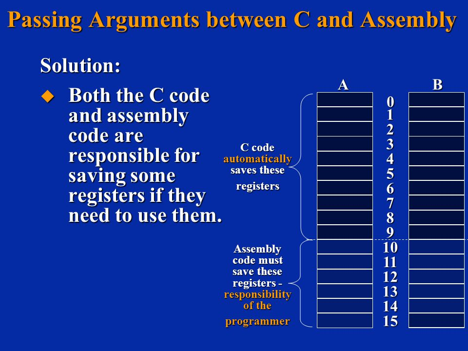 Passing Arguments between C and Assembly Solution:  Both the C code and assembly code are responsible for saving some registers if they need to use them.